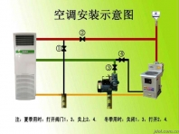 水空调制冷制热原理